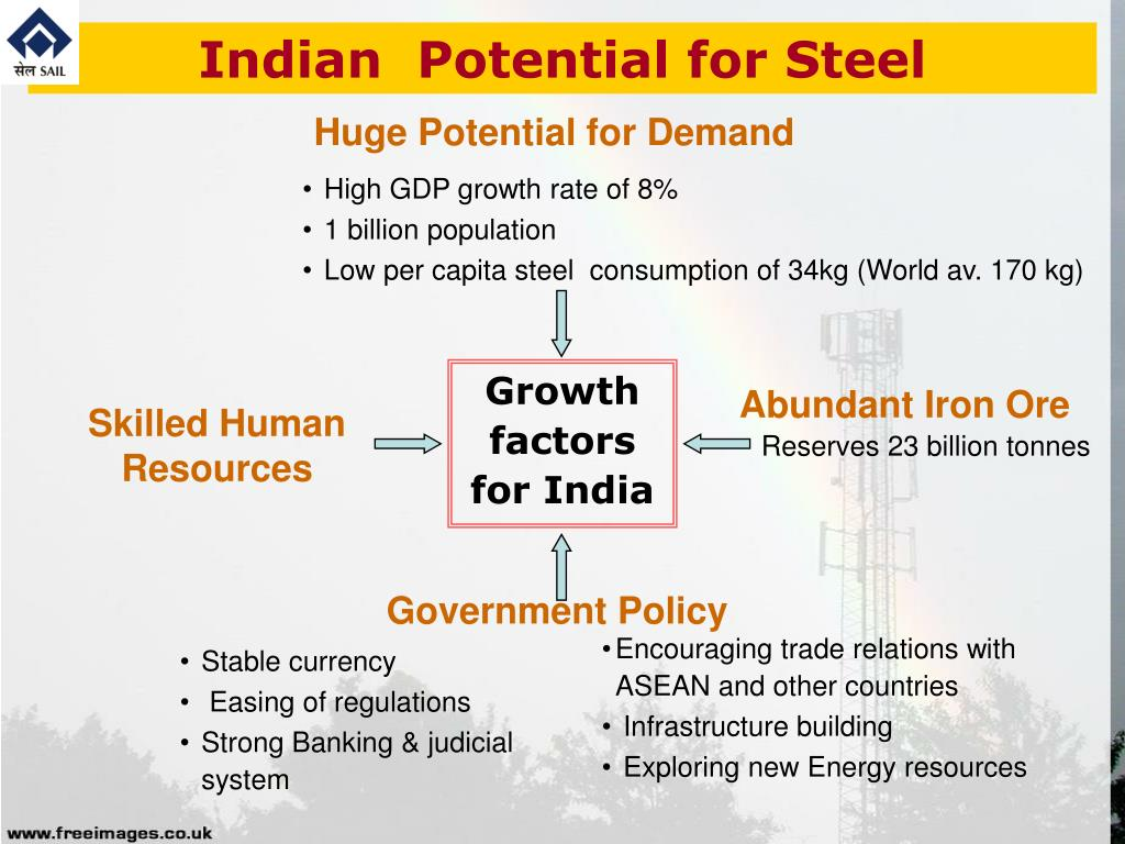 Indian  Potential for Steel