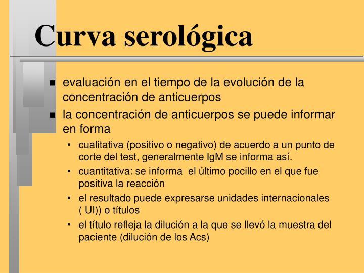 Curva serológica