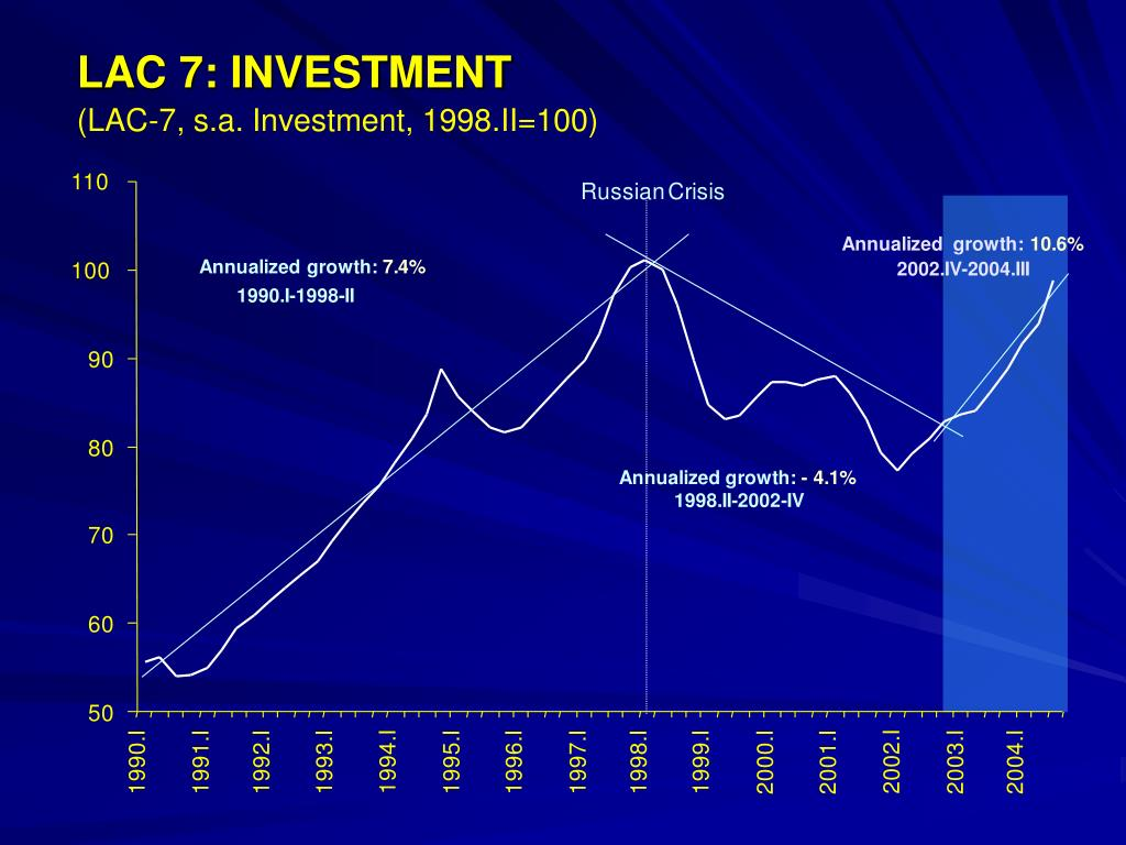 LAC 7: INVESTMENT