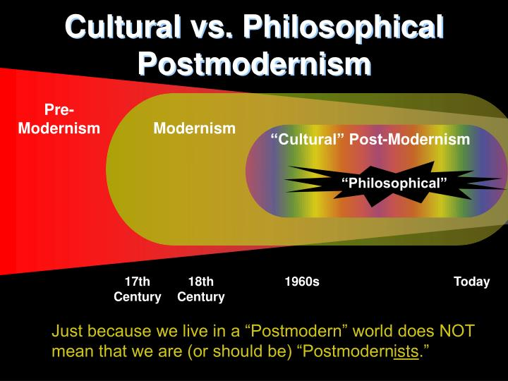 Cultural vs. Philosophical