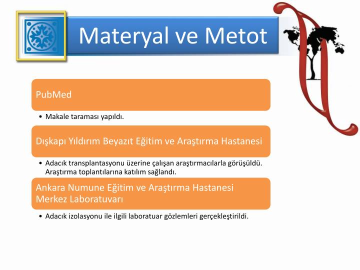 Materyal