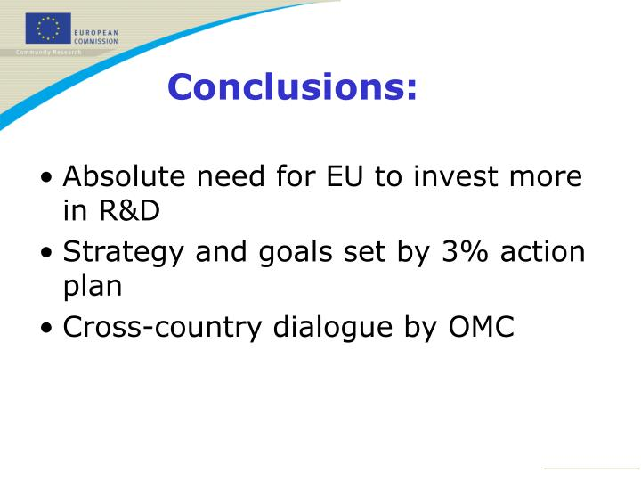 Absolute need for EU to invest more in R&D