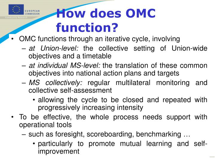 OMC functions through an iterative cycle, involving