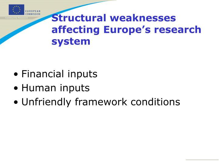 Financial inputs