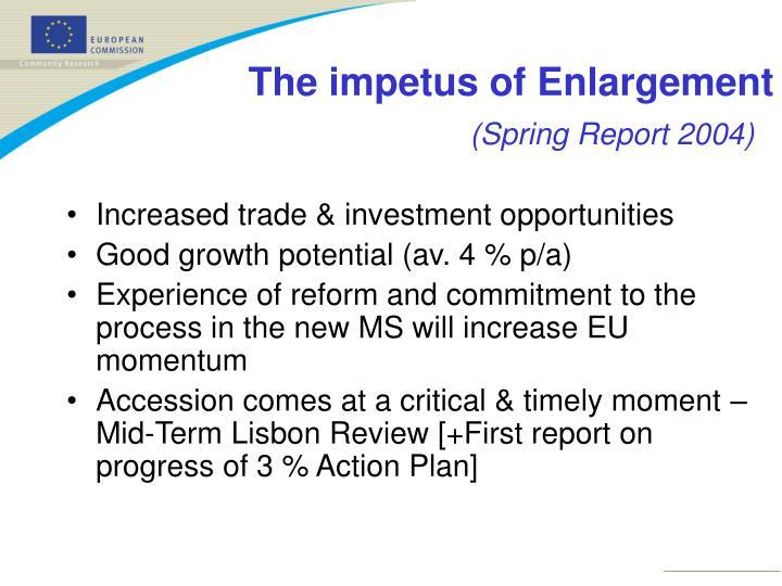 (Spring Report 2004)