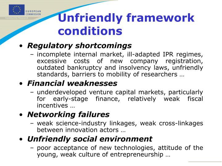 Regulatory shortcomings