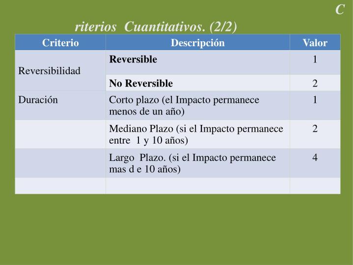 Criterios  Cuantitativos. (2/2)