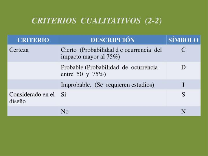 CRITERIOS  CUALITATIVOS  (2-2)
