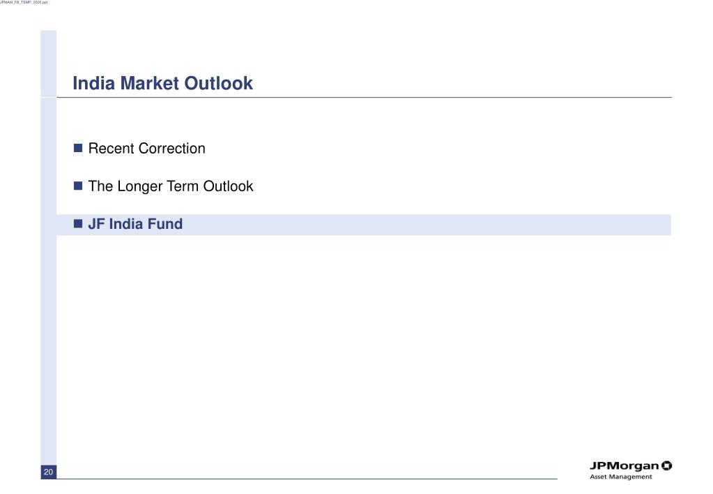India Market Outlook