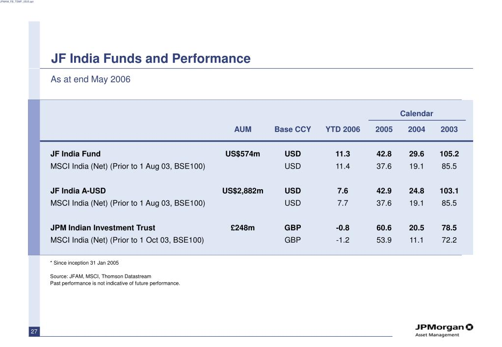 JF India Funds and Performance