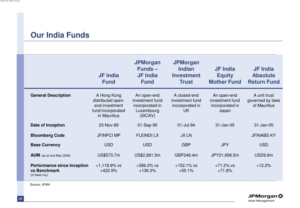 Our India Funds