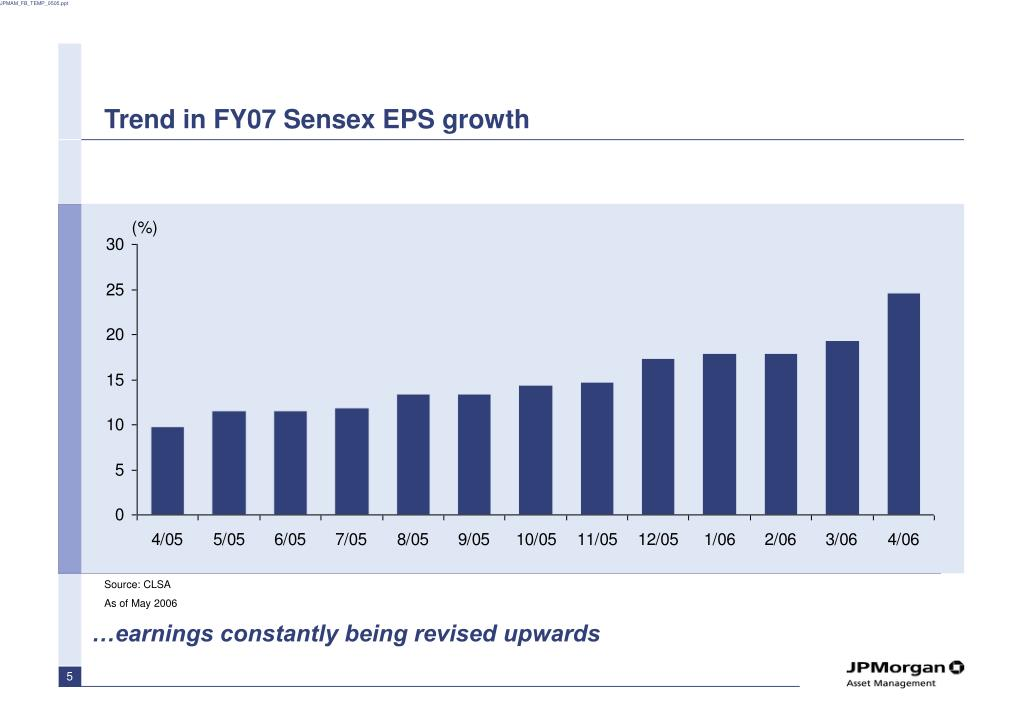 Trend in FY07 Sensex EPS growth