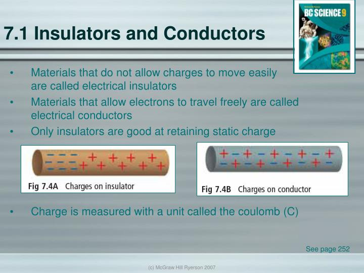 7.1 Insulators and Conductors