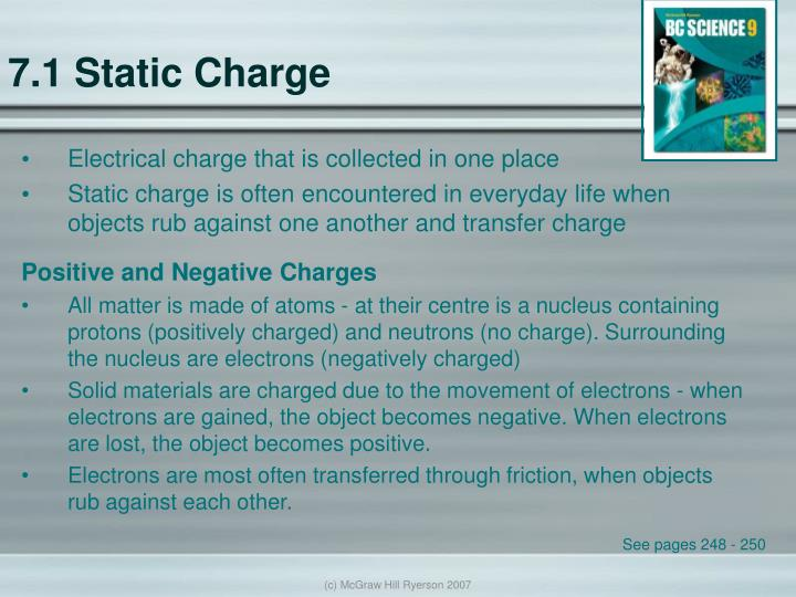 7.1 Static Charge