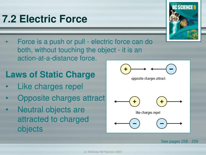 7.2 Electric Force