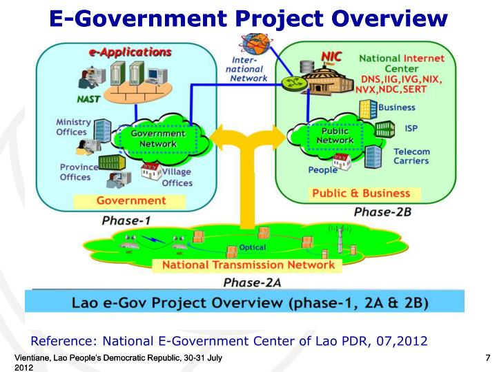 E-Government Project Overview