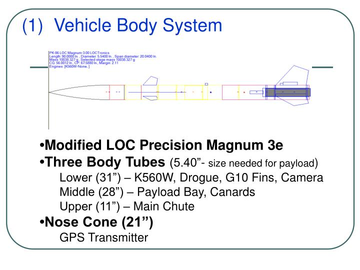 (1)  Vehicle Body System