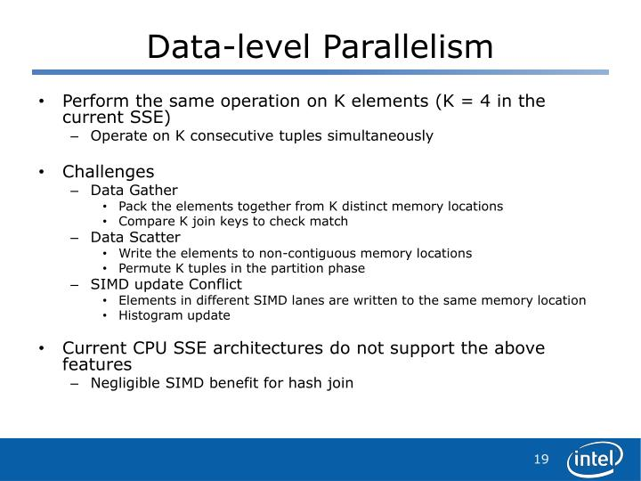 Data-level Parallelism