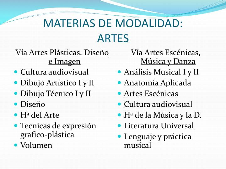 MATERIAS DE MODALIDAD: