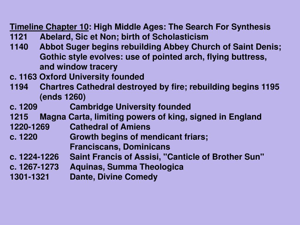 Timeline Chapter 10