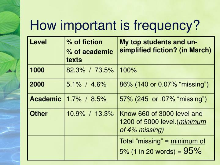 How important is frequency?
