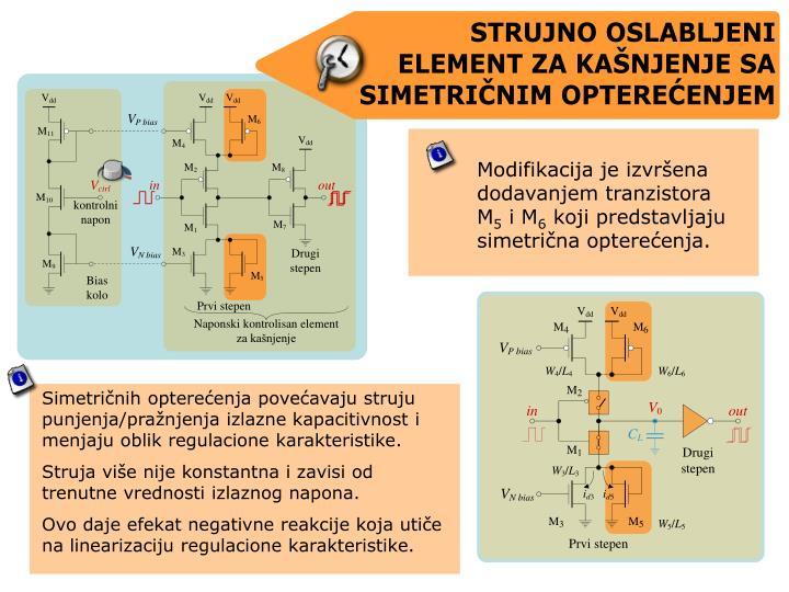 Modifikacija je izvrena dodavanjem tranzistora M