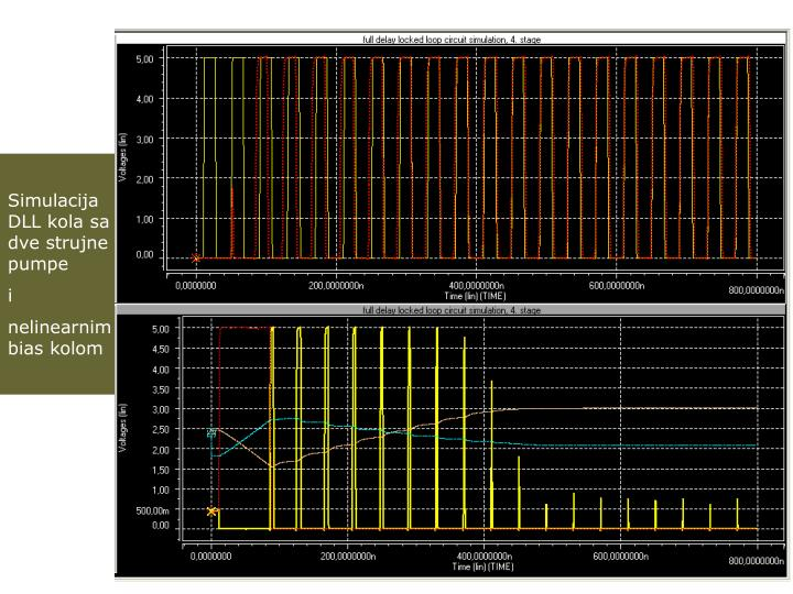 Simulacija DLL kola sa dve strujne pumpe