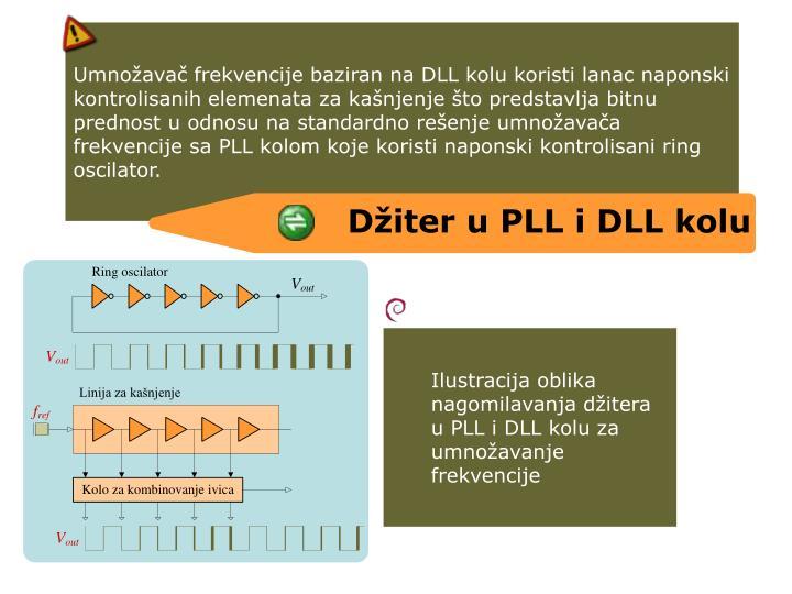 Umnoava frekvencije baziran na DLL kolu koristi lanac naponski kontrolisanih elemenata za kanjenje to predstavlja bitnu prednost u odnosu na standardno reenje umnoavaa frekvencije sa PLL kolom koje koristi naponski kontrolisani ring oscilator.