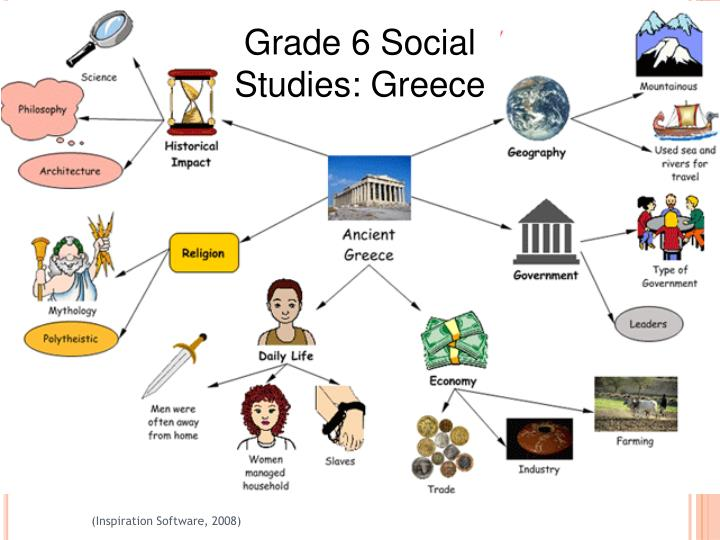 Grade 6 Social Studies: Greece