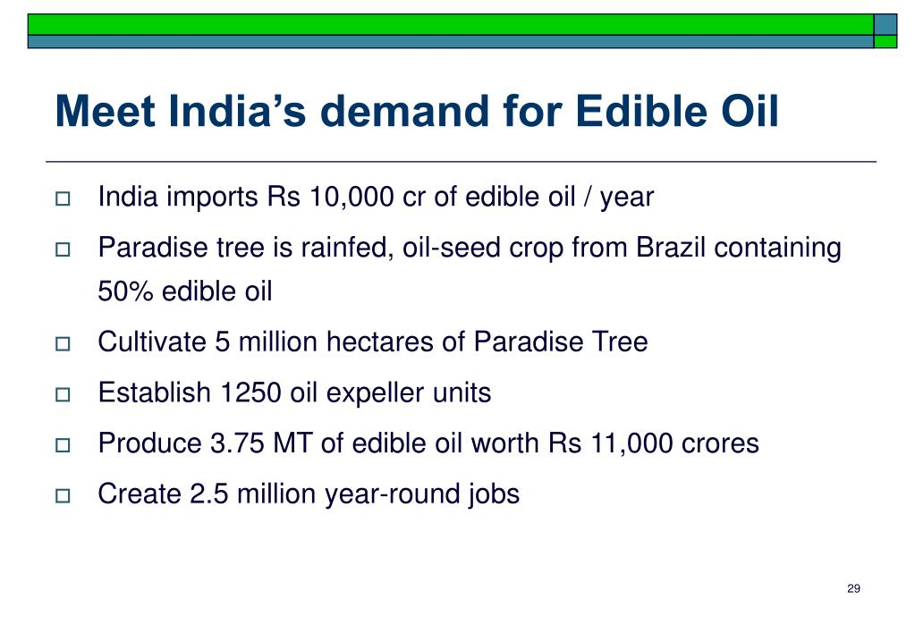Meet India's demand for Edible Oil