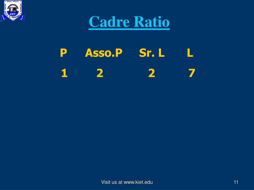 Cadre Ratio