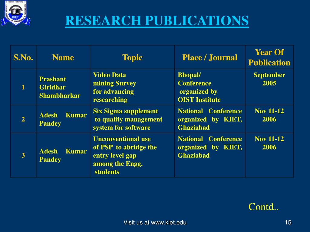 RESEARCH PUBLICATIONS