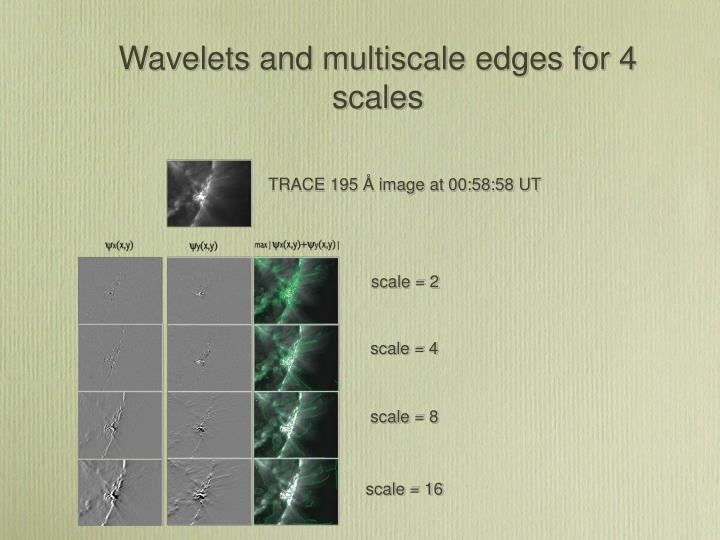 Wavelets and multiscale edges for 4 scales