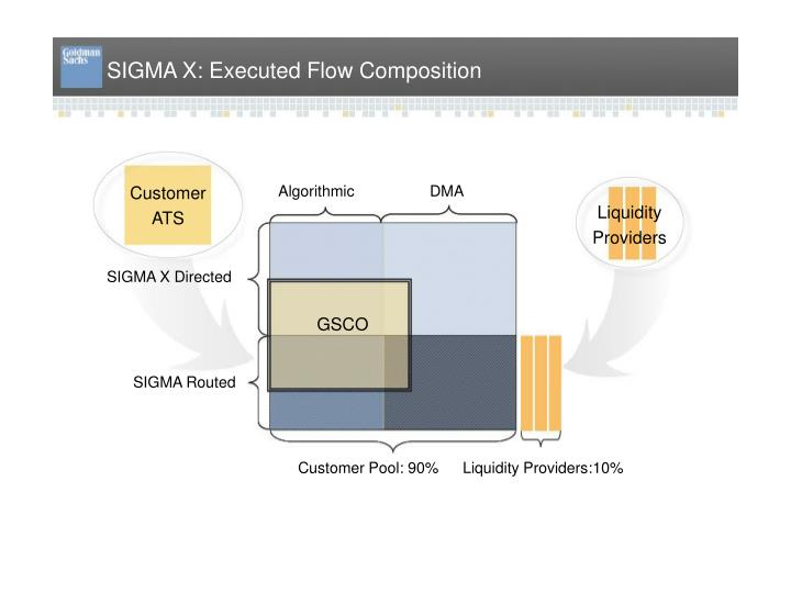 SIGMA X: Executed Flow Composition