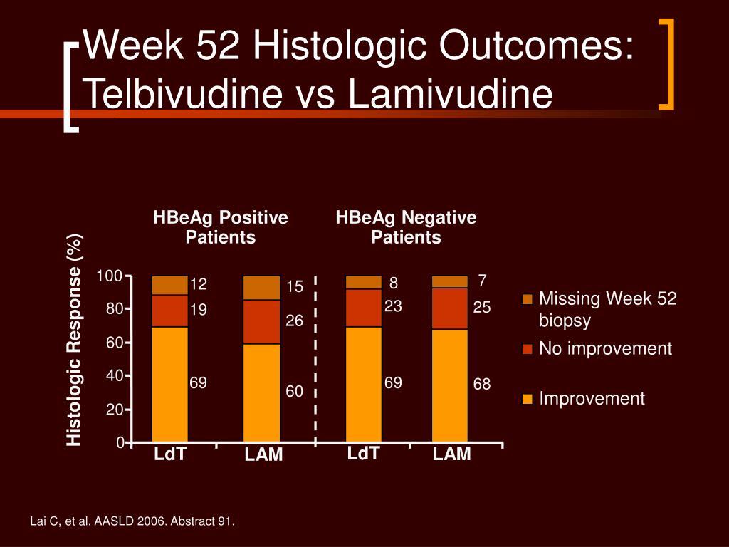 Week 52 Histologic Outcomes: