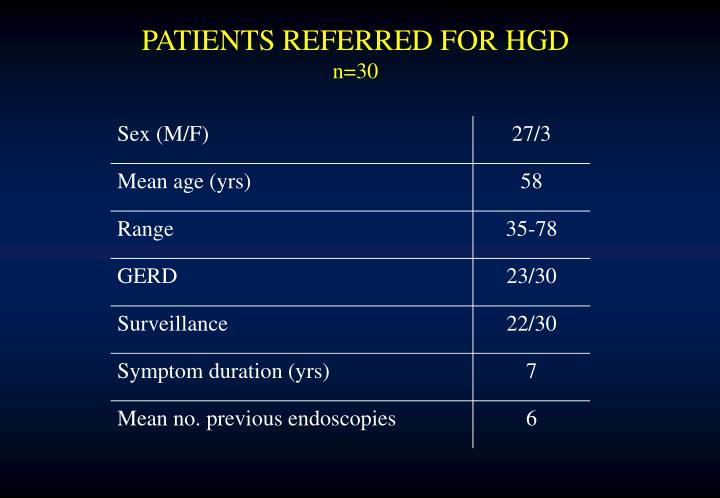 PATIENTS REFERRED FOR HGD