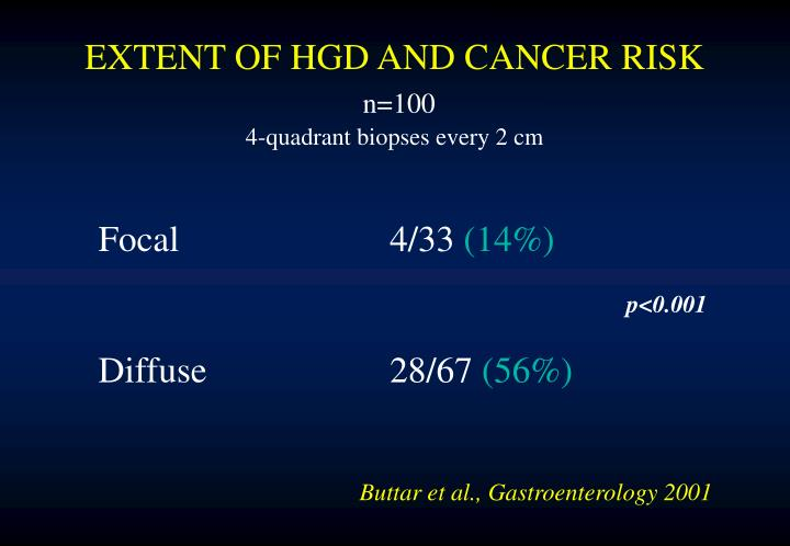 EXTENT OF HGD AND CANCER RISK