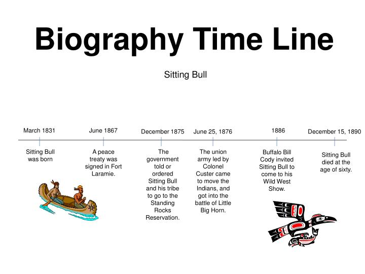 Biography Time Line