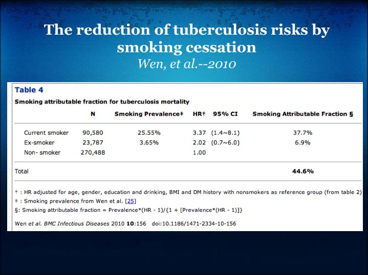 The reduction of tuberculosis risks by smoking cessation