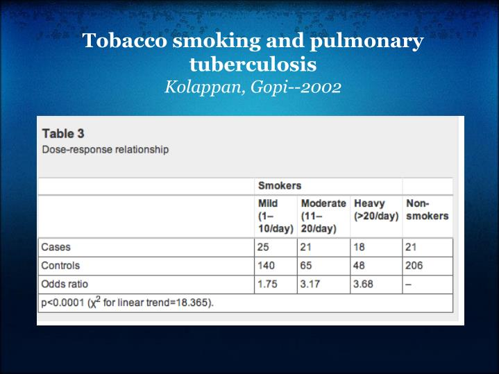 Tobacco smoking and pulmonary tuberculosis