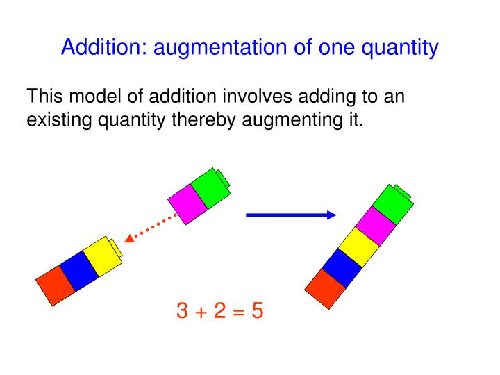 Addition augmentation of one quantity