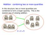 addition combining two or more quantities