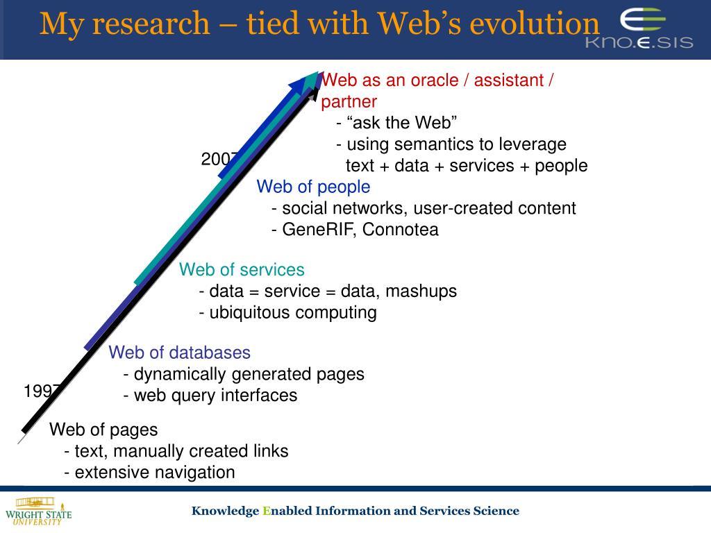 Web of people