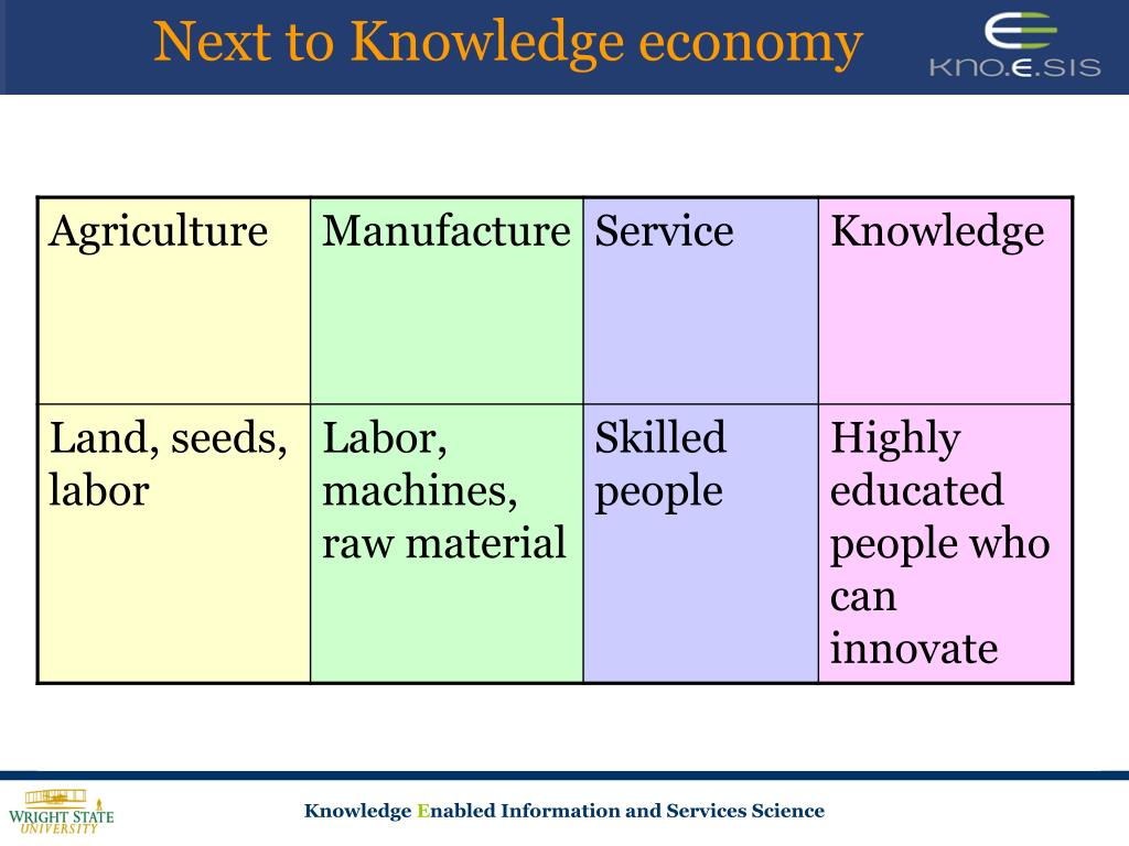 Next to Knowledge economy