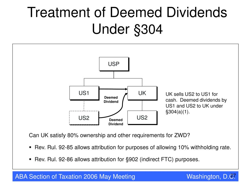 deemed dividends Final regulations under section 305 were published in the federal register on july 12, 1973 (td 7281,  a substitute dividend may include deemed payments.