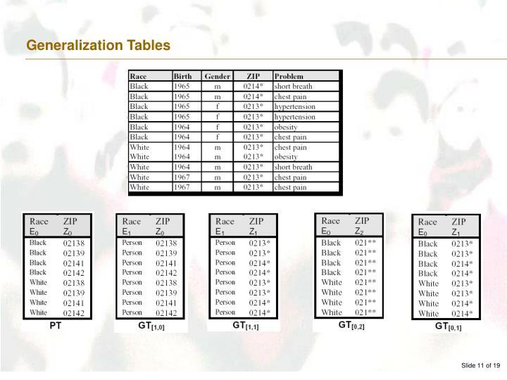 Generalization Tables