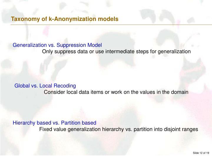 Taxonomy of k-Anonymization models
