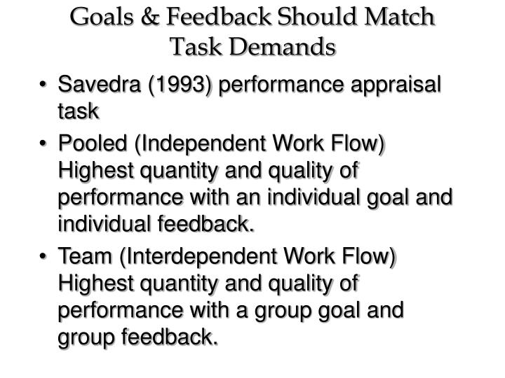 Goals & Feedback Should Match Task Demands