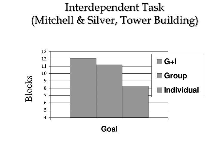 Interdependent Task