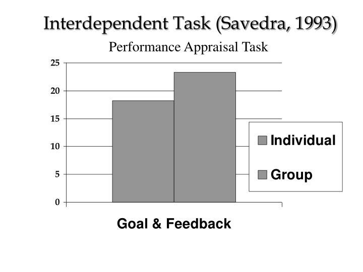 Interdependent Task (Savedra, 1993)